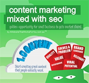 [INFOGRAPHIC] Content Marketing mixed with SEO
